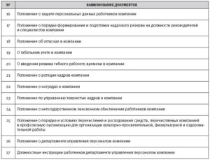 Положение о ротации персонала на предприятии