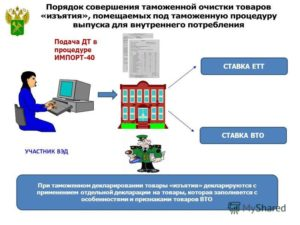 Доверенность на таможенное оформление грузов, перемещаемых через таможенную границу РФ (выдается сотруднику получателя - отправителя груза)