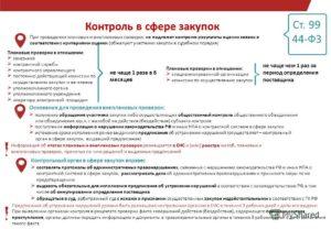 Образец акта о противодействии проведению проверки по вопросам, отнесенным к компетенции Федеральной регистрационной службы (ее территориальных органов)