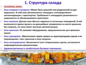 Положение о складе