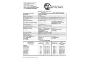 Протокол испытаний продукции (проба s)