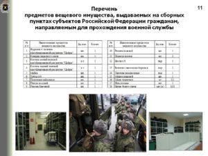 Именной список призывников, направляемых в составе команды из военного комиссариата на сборный пункт для отправки к месту прохождения военной службы