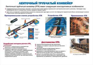 Форма протокола по неразрушающему контролю элементов оборудования ленточных конвейерных установок