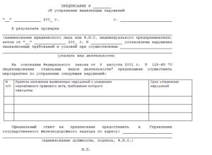 Предписание о принятии мер по устранению нарушений трудового законодательства. Форма N 2-ГИТ