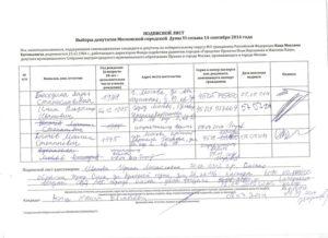 Подписной лист с подписями избирателей, собранными в поддержку самовыдвижения кандидата на должность Президента Российской Федерации (обязательная форма)