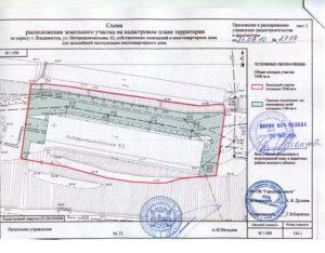 Акт проверки соблюдения земельного законодательства на территории города Серпухова Московской области