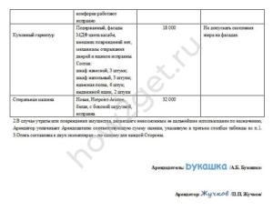 Акт описи и оценки имущества (образец)