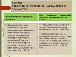 Протокол осмотра территорий, помещений, документов, предметов при участии лица, в отношении которого осуществляется налоговая проверка