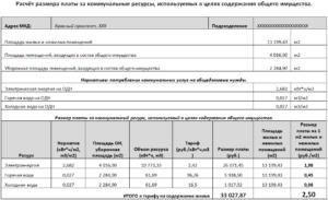Расчет арендной платы за объекты инженерного и коммунального назначения