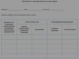 Пример оформления личного листка по учету кадров и дополнения к нему