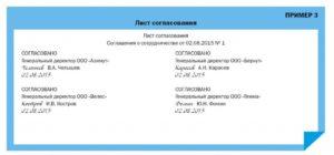 Образец листа согласования проекта приказа генерального директора и приложения(ий)