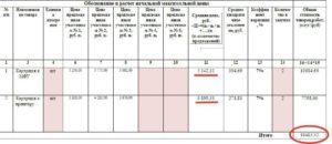 Расчет единичной (предельной) цены (тарифа) на выполнение работы или оказание услуги. Форма N 7