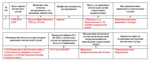 Журнал регистрации несчастных случаев на производстве (пример заполнения)