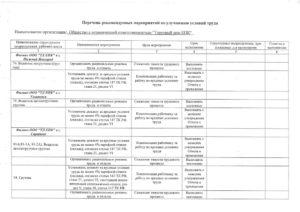 План мероприятий по улучшению и оздоровлению условий труда в организации