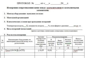 Протокол измерения электрического сопротивления заземления