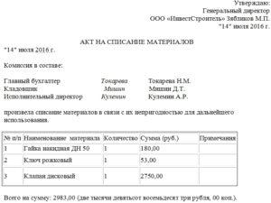 Акт о списании средств на хозяйственные нужды. Форма N А-2.14
