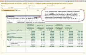 Расшифровка затрат на оплату труда (приложение к структуре затрат на обучение специалистов по договору)