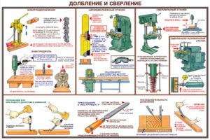 Инструкция по охране труда для строгальщика