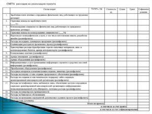 Отчет ответственного лица о расходах на участие в выставке (приложение к договору на оказание услуг по организации участия в выставке)
