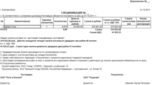Спецификация товара (приложение к договору поставки)