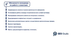 Должностная инструкция менеджера интернет-магазина