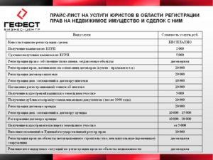 Прейскурант на услуги (приложение к договору на оказание складских услуг)