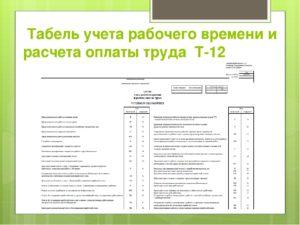 Табель учета использования рабочего времени и расчета заработной платы учреждения бюджетного учета