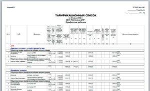 Тарификационный список работников. Должности педагогического персонала. Форма N 3