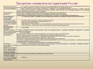 Программа стажировки