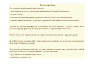 Постановление о заведении розыскного дела по розыску должника
