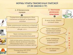 Расчет размера обеспечения уплаты таможенных платежей по ГТД
