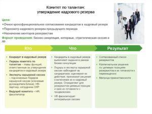 Рекомендация на включение в резерв кадров кандидата для выдвижения на должность (приложение к положению о формировании и работе с резервом кадров государственного унитарного предприятия)