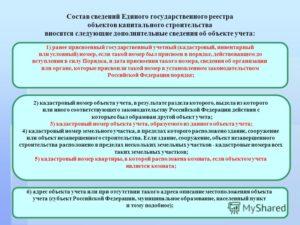 Уведомление об отказе в приеме документов для внесения в Единый государственный реестр объектов капитального строительства сведений об объекте капитального строительства