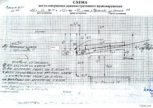 Схема места совершения административного правонарушения в области дорожного движения (образец)