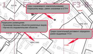 Градостроительное заключение для использования территории (разрешенное использование)