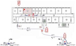 Оперативная карточка действий персонала в сложной обстановке пожара на технологических установках и электрооборудовании, в кабельных сооружениях (образец заполнения)