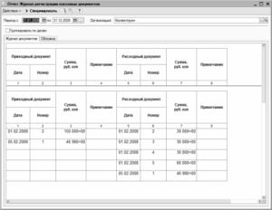 Журнал регистрации документов отчета