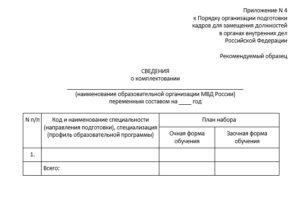 Образец бланка распоряжения МВД России