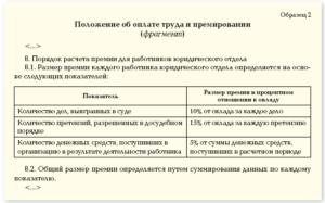 Положение об отделе организации и оплаты труда