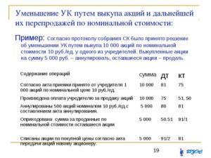 Протокол внеочередного общего собрания акционеров об увеличении уставного капитала путем увеличения номинальной стоимости акций