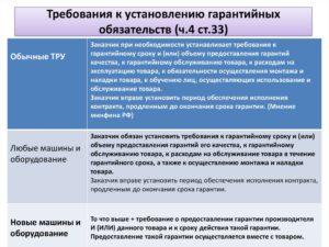 Гарантийное обязательство на обеспечение исполнения обязательств по кредитному договору