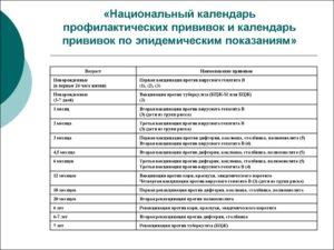 Заявка на медицинские иммунобиологические препараты, предусмотренные национальным календарем профилактических прививок, на 2009 год