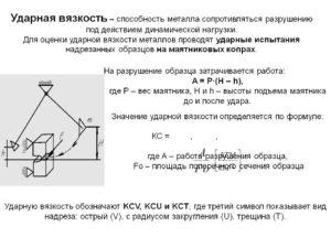 Протокол замеров и расчета ударной вязкости (KCU) металла труб. Форма N 10