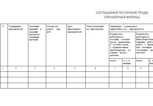Соглашение по охране труда (примерная форма)