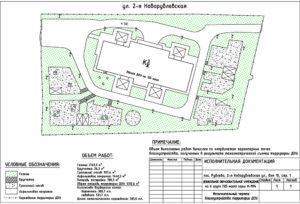 Акт передачи участка озеленения и благоустройства города Москвы от строительной организации балансодержателю