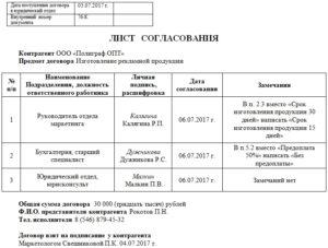 Форма листа согласования проекта стандарта