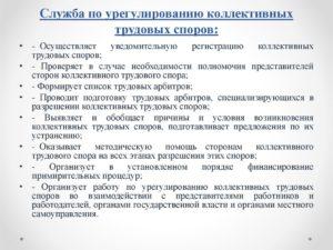 Протокол заседания представителей сторон коллективного трудового спора и службы по урегулированию коллективных трудовых споров