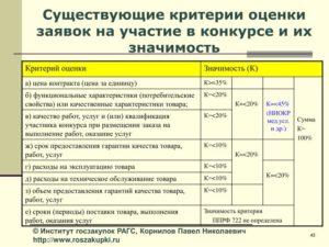 Критерии оценки заявок на участие в конкурсе по размещению государственного заказа
