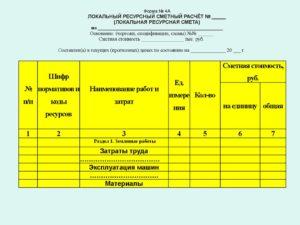 Локальный ресурсный сметный расчет (локальная смета). Форма N 4
