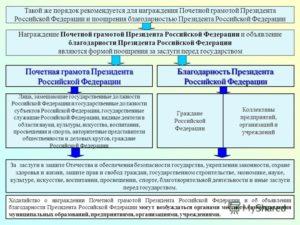 Наградной лист - ходатайство о награждении Почетной грамотой Министерства культуры Российской Федерации